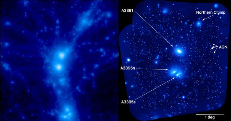Abell 3391/95 System eROSITA X-ray Image