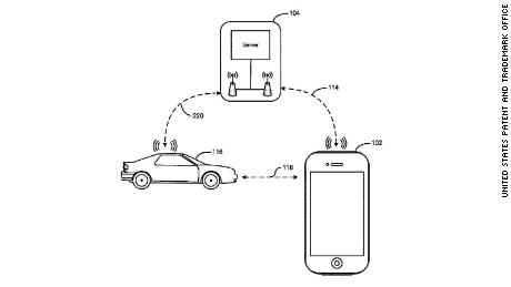 One of Apple's automotive patents describes an invention where the wireless connection between your car and your phone can help you locate your vehicle in a parking building.