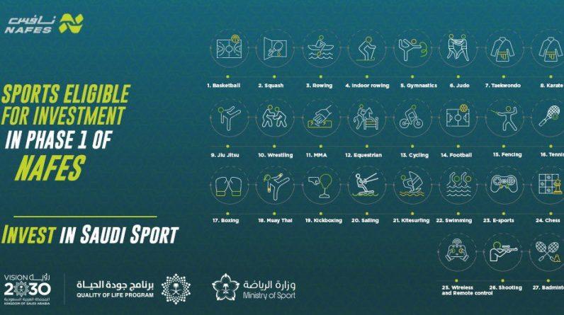 Саудівська Аравія залучає інвесторів до швидкозростаючої спортивної економіки